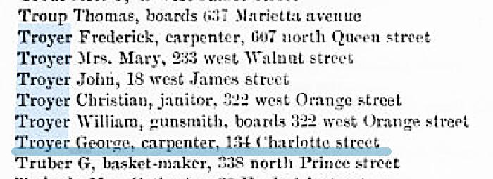 1870 Directory