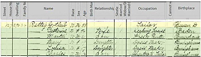 Census Rettig